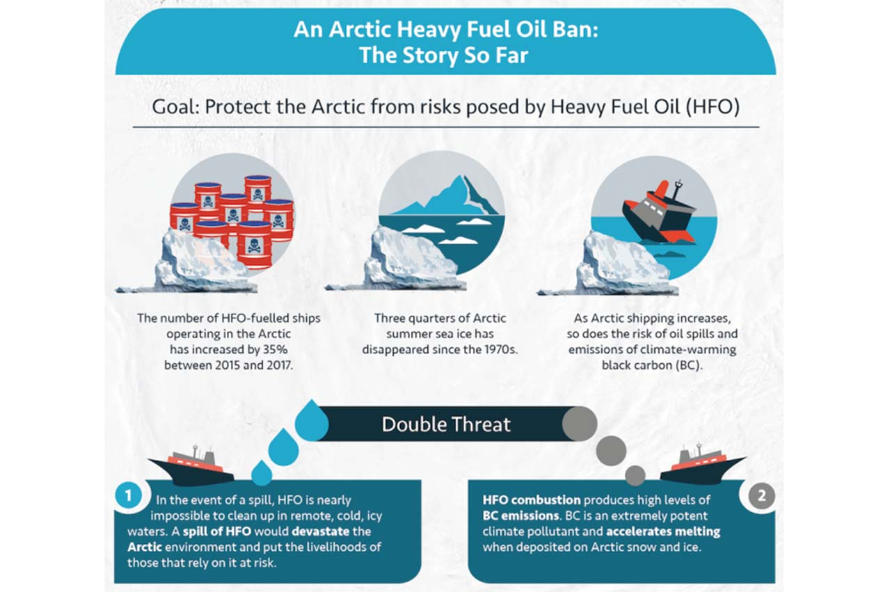 PPR 6: Clean Arctic Alliance reiterates need for regional HFO ban