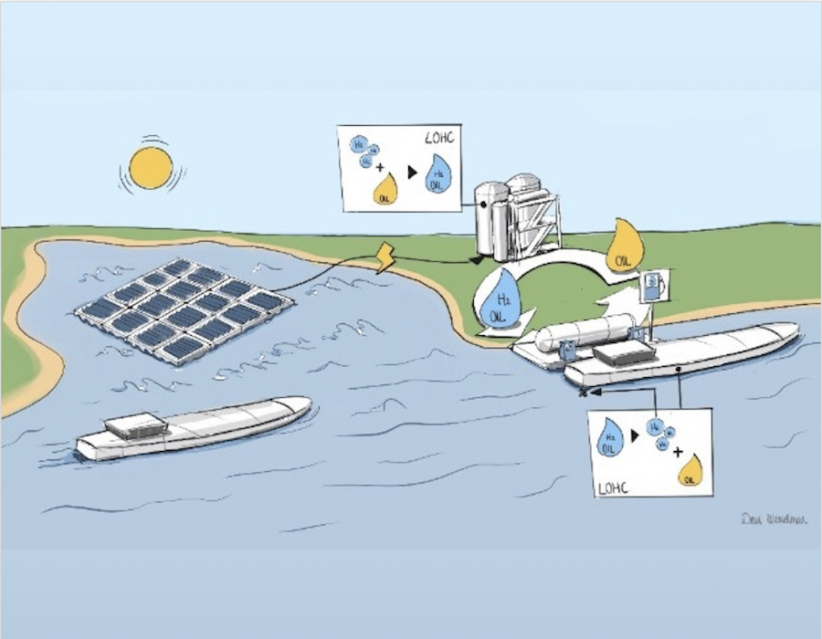 Netherlands anticipates first solar-powered island that produces hydrogen bunker fuel