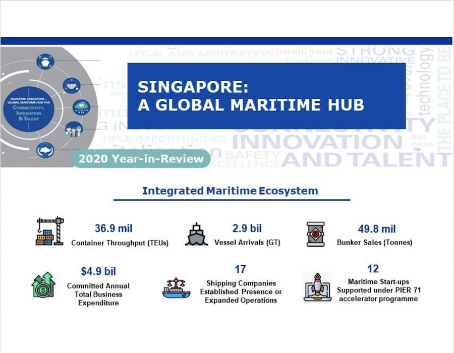 Singapore: MPA targets SGD 20 billion in maritime business investments by 2024