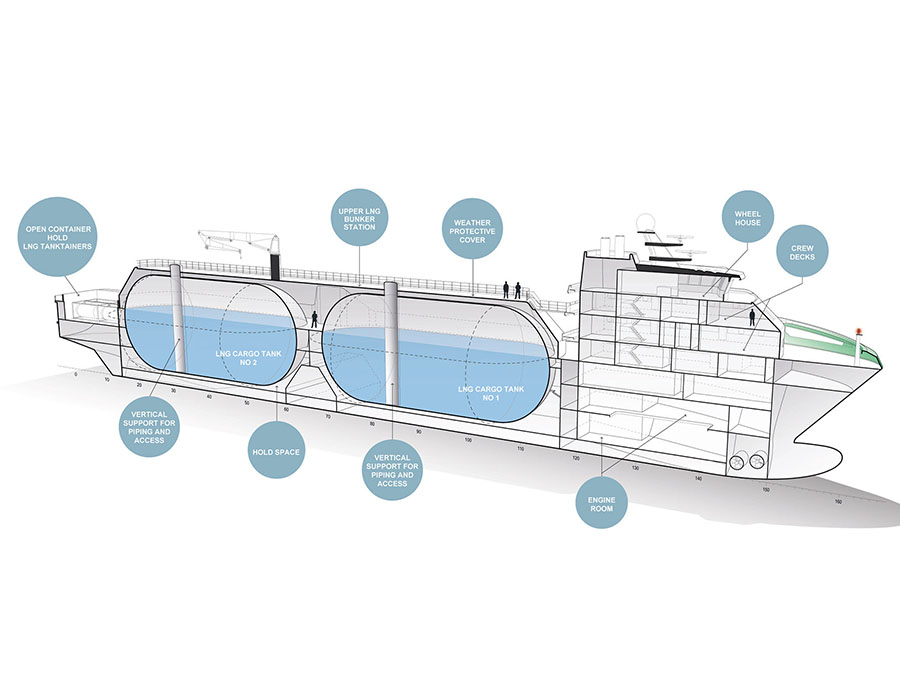 Knud E. Hansen introduces 'unconventional' medium-capacity LNG/Gas bunkering tankers