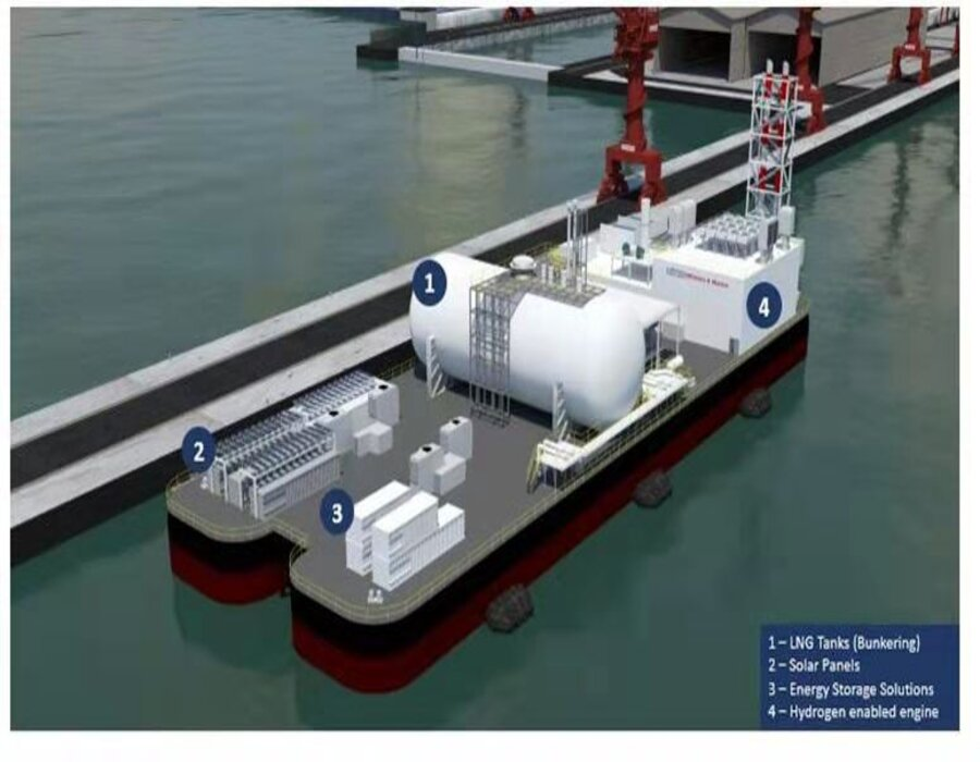 Keppel O&M orders LNG cargo handling system from Gloryholder; delivery by Q1 2022