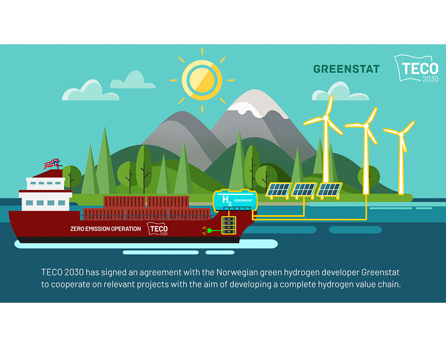 TECO 2030 and Greenstat enter agreement to develop complete hydrogen value chain